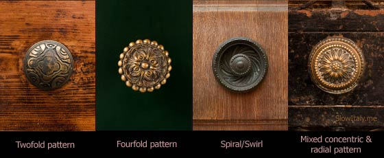 door knob patterns