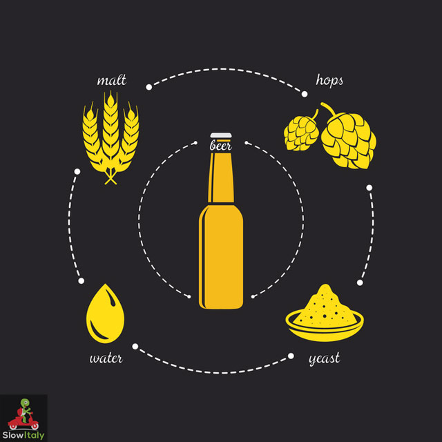 The Complete Guide To Italian Craft Beers